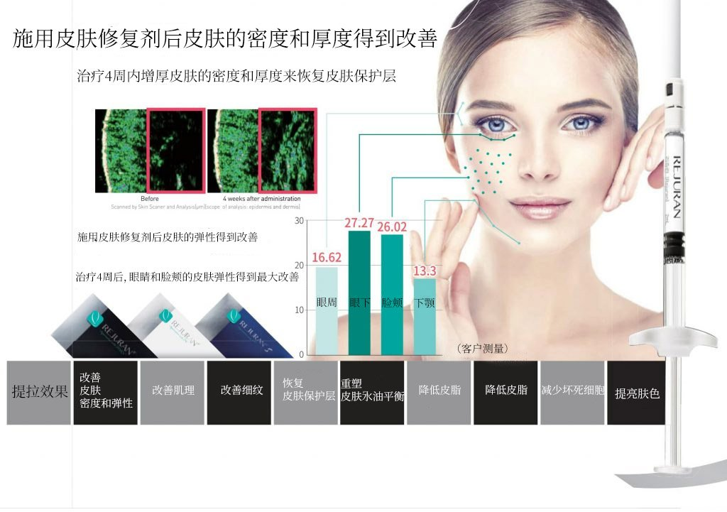 skin density rejuran chinese